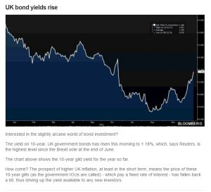 uk-bonds-rise