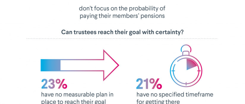 Findings from Hyman Robertson research regarding Trustees
